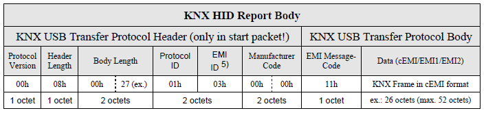 knx_hid_report_body